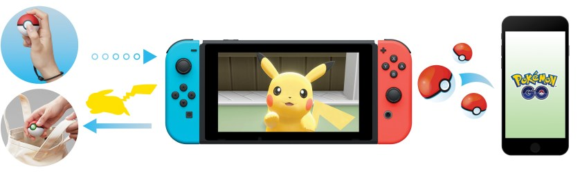 Pokémon let's go Pikachu affrontements transferts Switch
