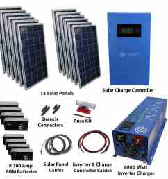 circuit 5000 watt power inverter schematic grid tie micro inverter best solar panel inverter reviews  [ 1000 x 1000 Pixel ]