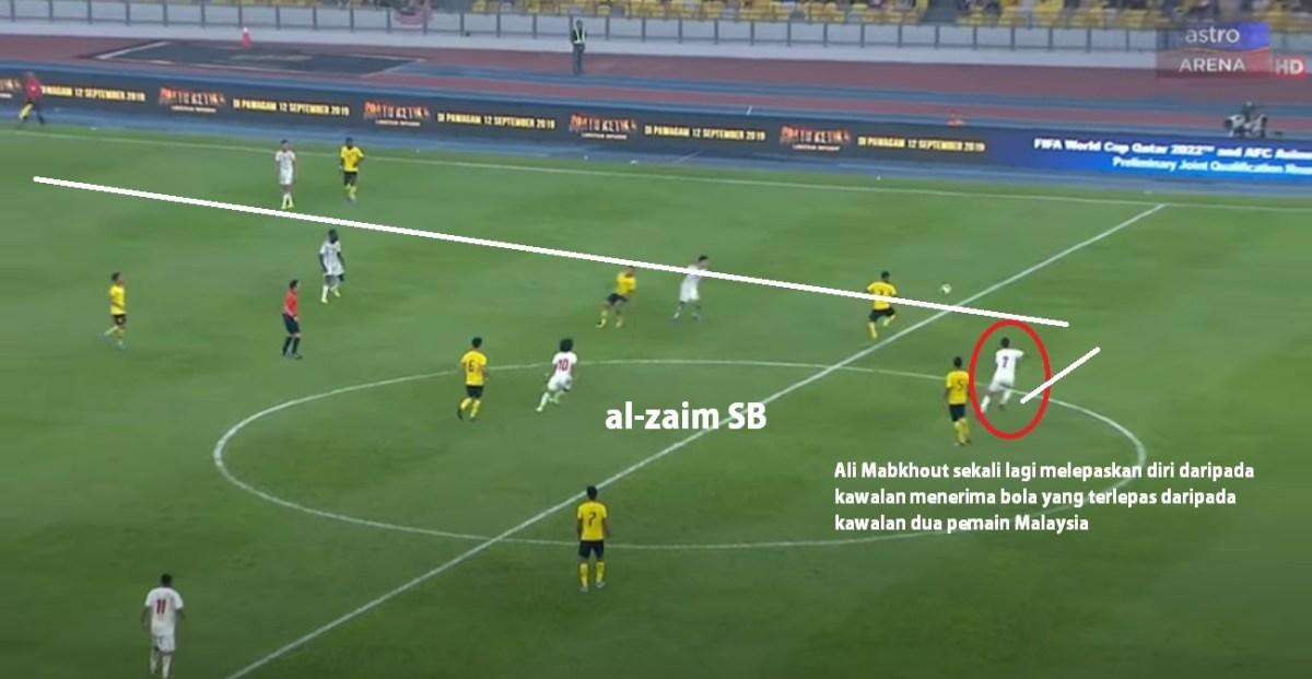Ali Mabkhout UAE Malaysia 2