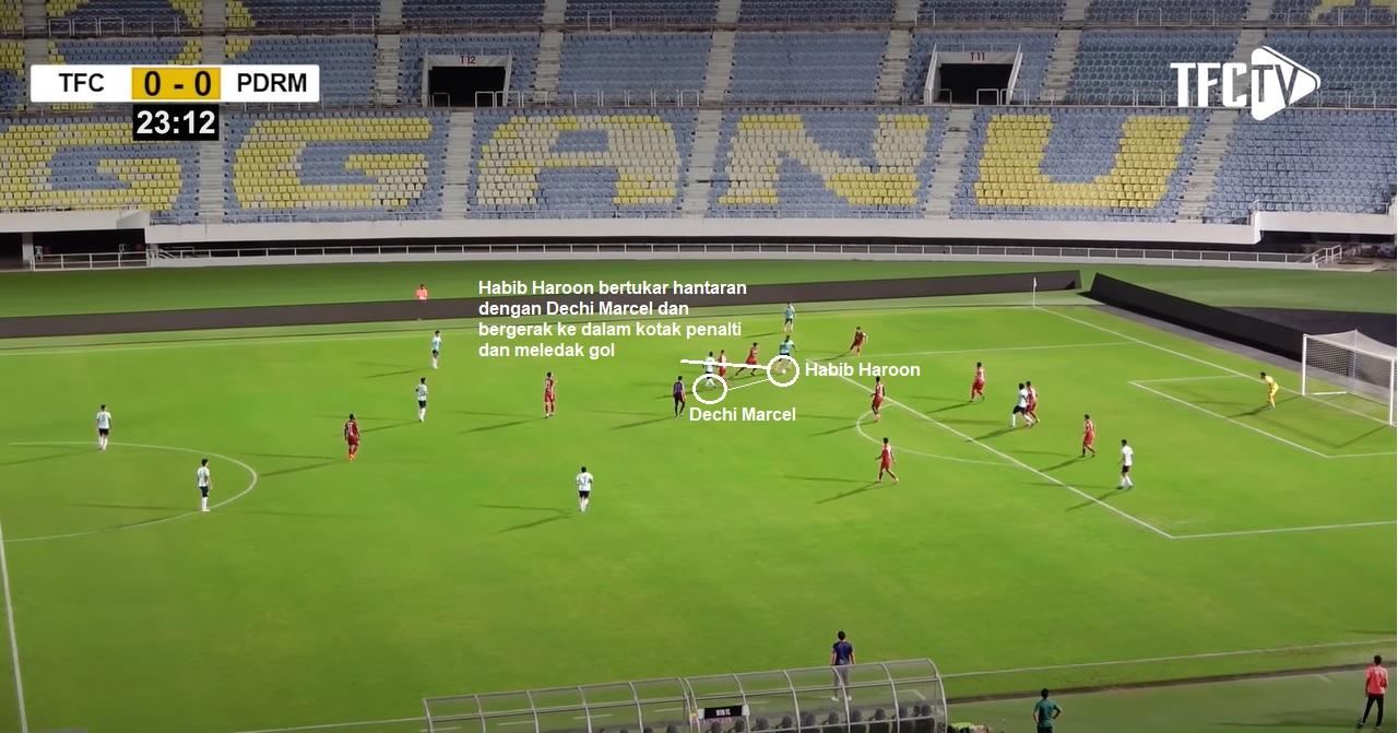 Terengganu FC 2021 Habib Haroon Dechi Marcel gerakan gol