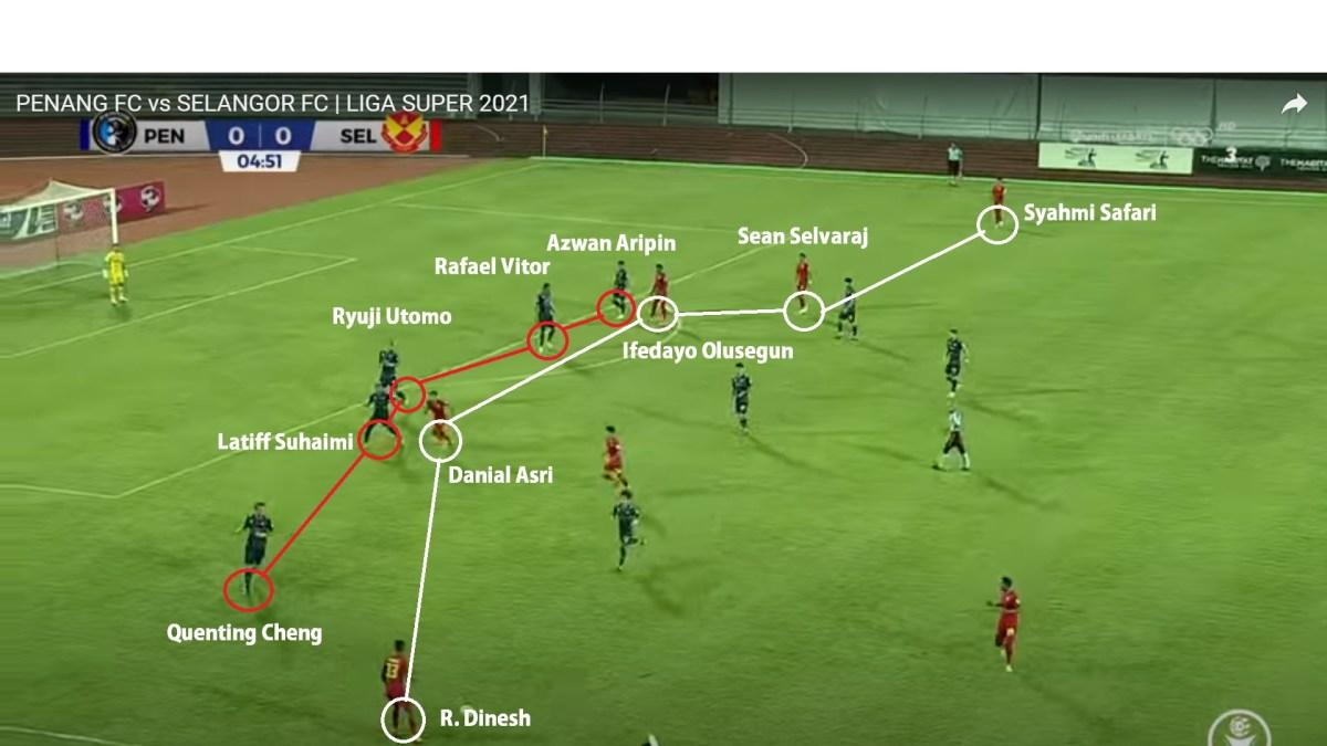 Situasi 5 v 5 Selangor Penang