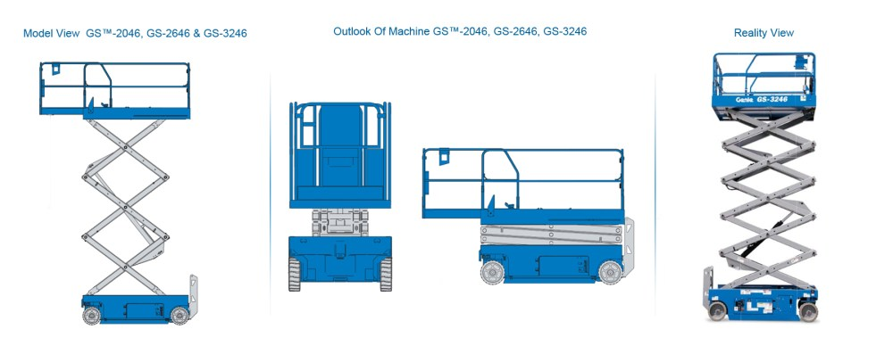medium resolution of over view of genie scissor lifts gs 3246