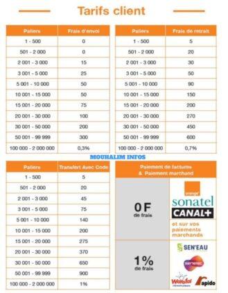 9bdf4e90 62c1 4f41 8df8 8c9eca38010c - Senenews - Actualité au Sénégal, Politique, Économie, Sport