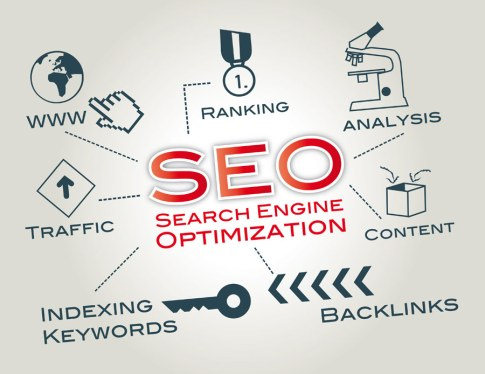 How to Generate More Leads with SEO