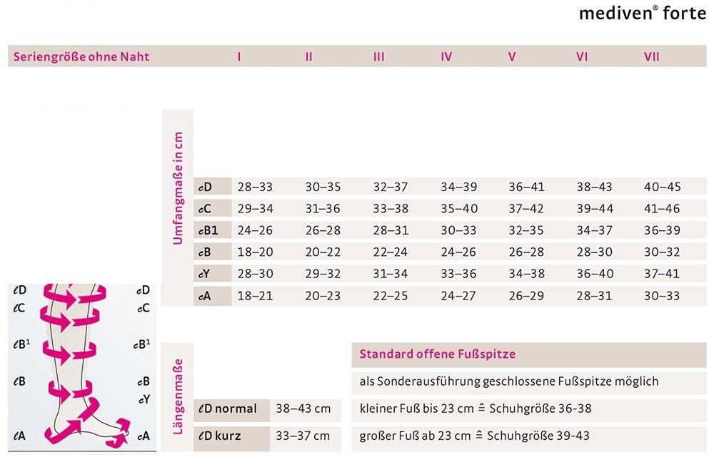 mediven forte kompressionsstrumpf ccl1 und 2 fur schwere venenleiden wadenstrumpf