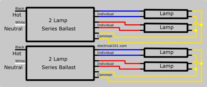 ballast or no ballast that is the question  senior led
