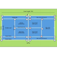 Measurement Of Tennis Court With Diagram Single Phase Motor Wiring Capacitor Start Run Sweeping The Lines Senior And Fitness