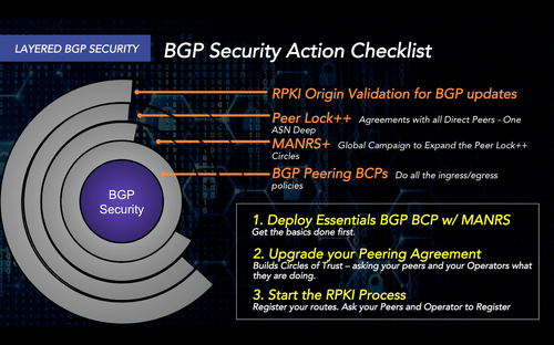 What can Enterprises do to protect against BGP Hijacks?