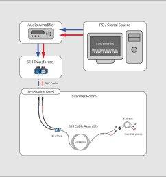 s14 wiring diagram pdf  [ 1854 x 1854 Pixel ]