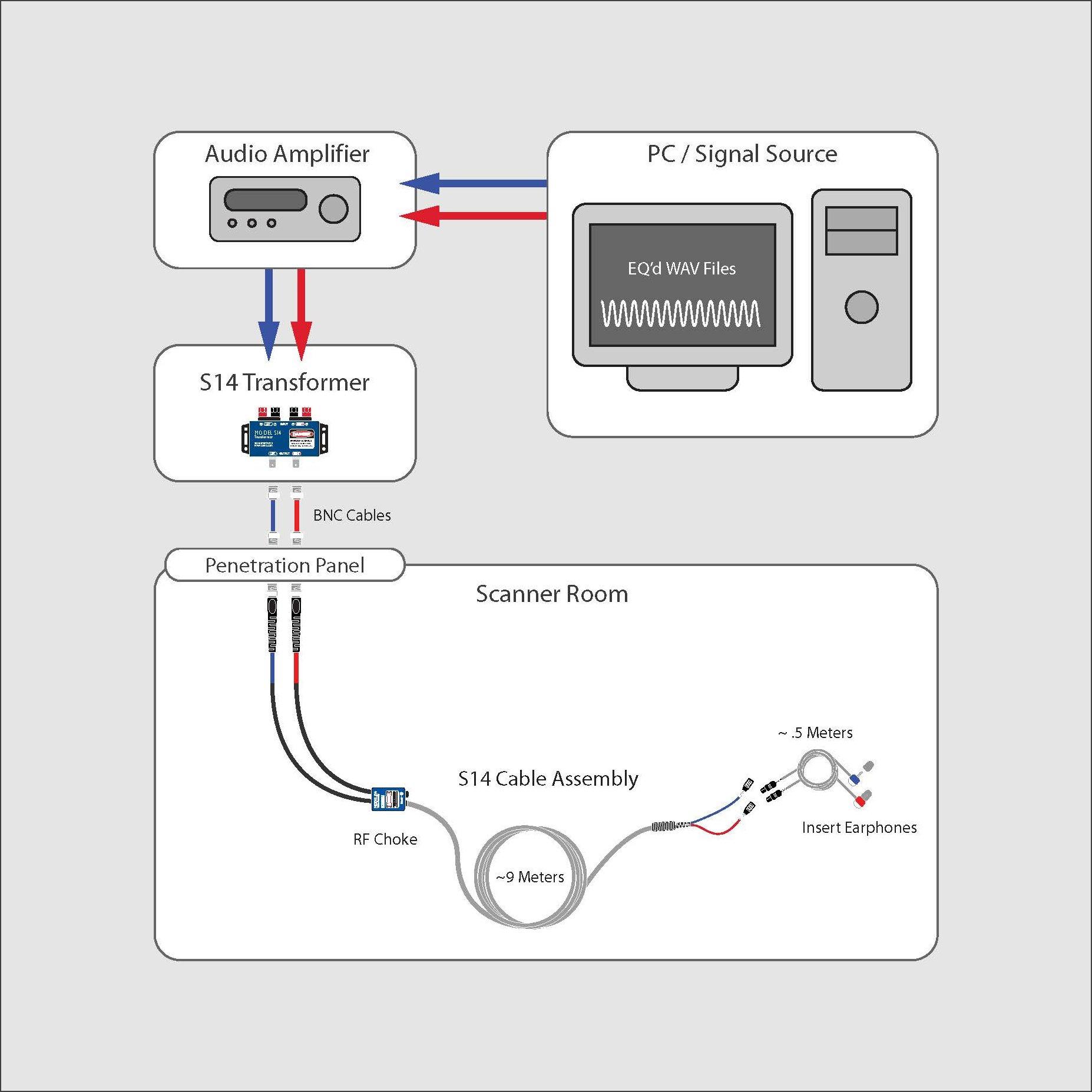 hight resolution of s14 wiring diagram pdf