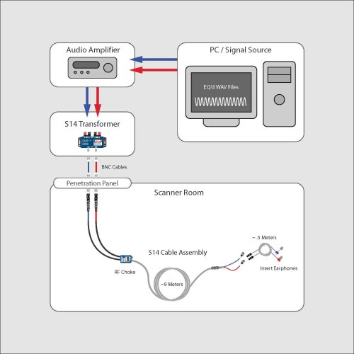 small resolution of s14 wiring diagram pdf