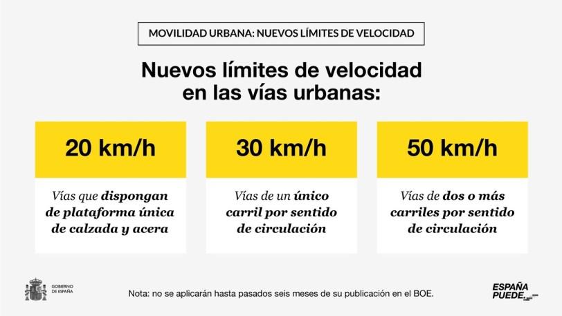 1366 2000 - Nuevas medidas de la DGT: Fin de los 20 km/h para adelantar, usar el movil o no llevar el cinturón restará más puntos