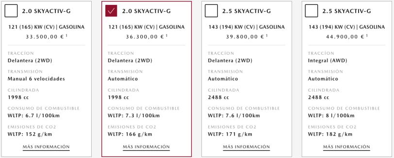 Gama de motores CX 5 - ¿Mazda CX-5 con desconexión de cilindros o sin ello?