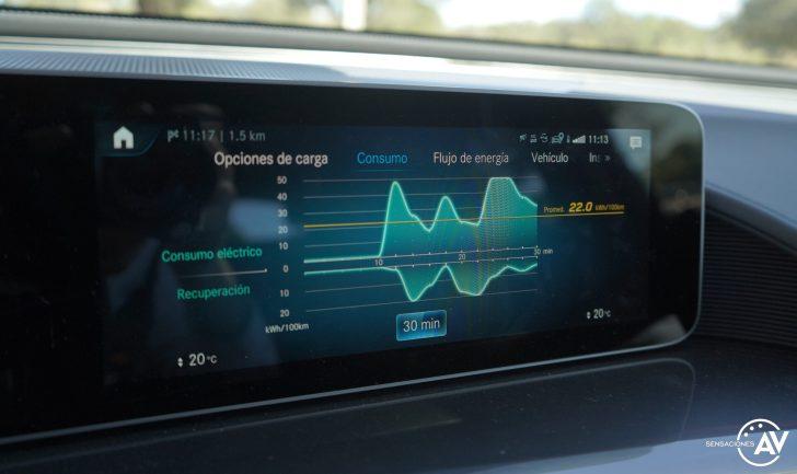 Consumo Mercedes EQC e1628960002519 - Prueba Mercedes-Benz EQC 400 4Matic: El SUV eléctrico de Mercedes que destaca por su confort y por su tecnología