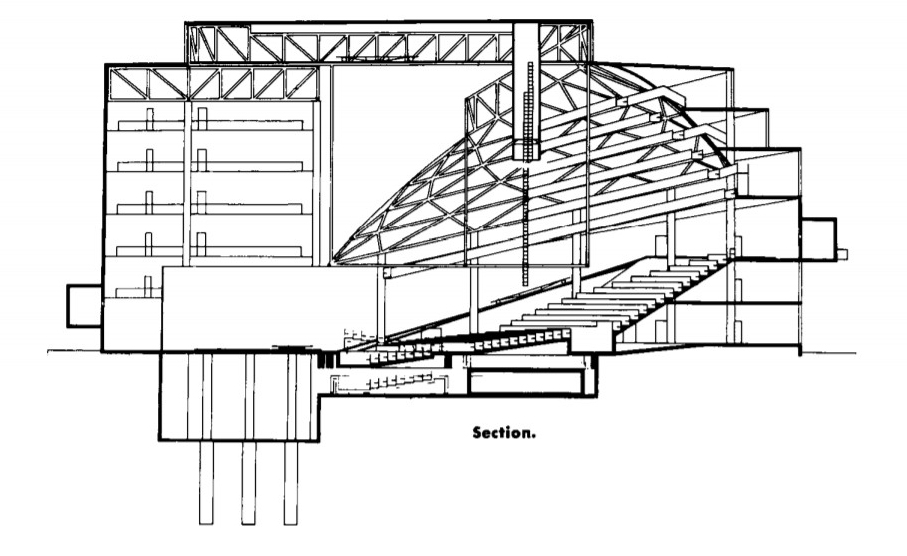 The Theater of the Bauhaus Section