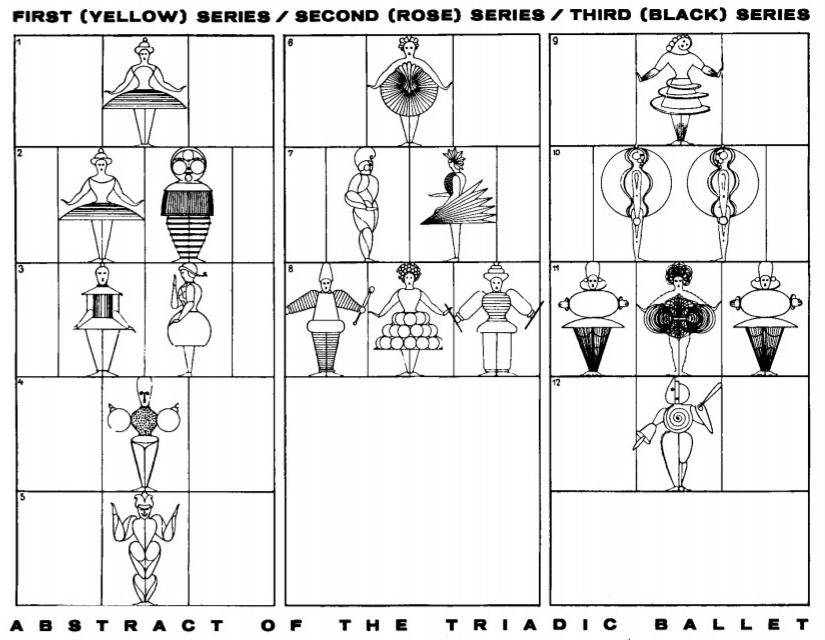 Abstrac of the triadic Ballet Bauhaus Theatre