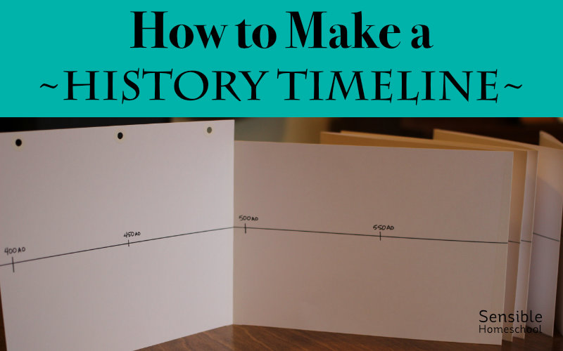 how to make a history timeline fold-out pages