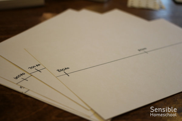 DIY history timeline pages with dates