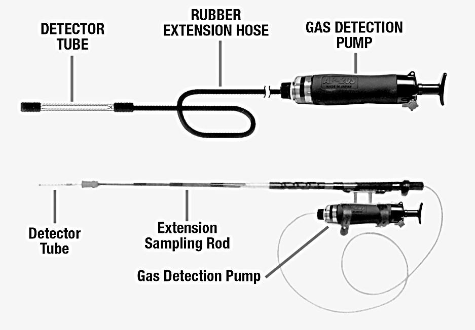 Gilian Air Sampling Pumps Manual