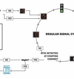 system diagram [ 1279 x 825 Pixel ]