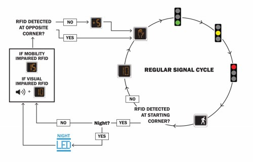 small resolution of system diagram