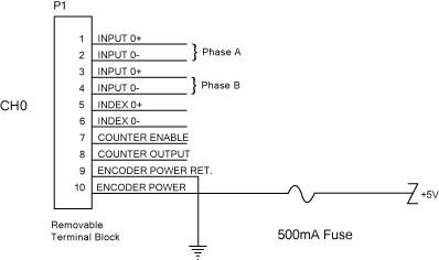 kubler encoder wiring diagram automotive colour codes incremental : 34 images - diagrams | bakdesigns.co
