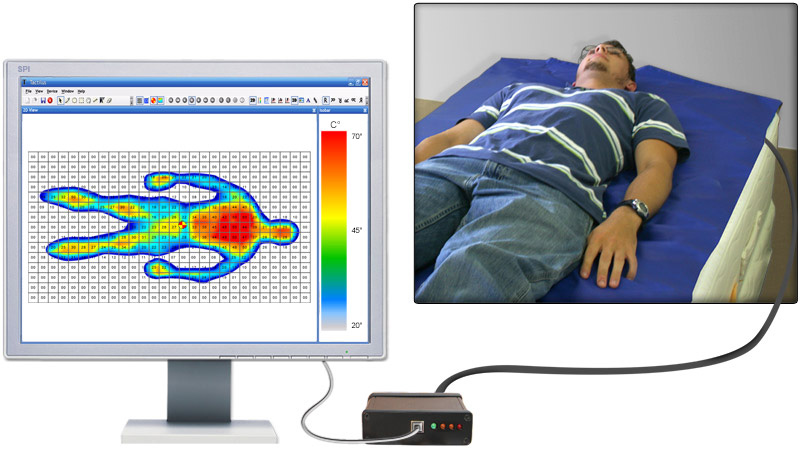 Matrix Based Tactile Force Sensor Human Body Interface Pressure Mapping Body Pressure Map