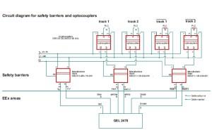 Speed Sensor Gel 2478  Lenordbauer: Rail Speed Sensors & Rotary Pulse Encoders