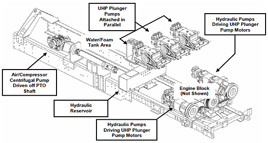 waterous fire pump engine diagram