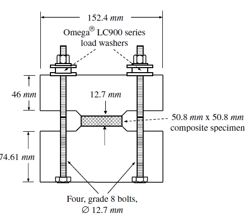 image compression research papers