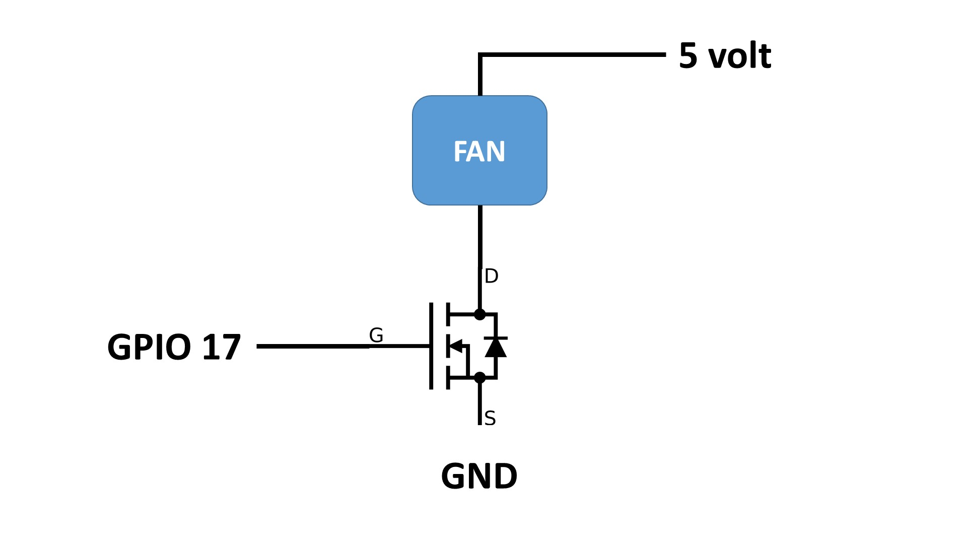hight resolution of usually you should add two resistors to drive a fet r1 to discharge the gate capacitance of the mosfet and r2 to limit the current which is created if