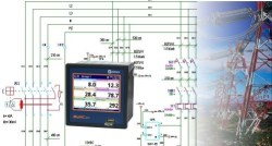 Create signal analyser from volt & current input using arithmetic functions