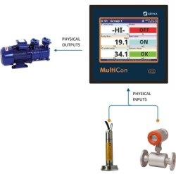 Pumping station control