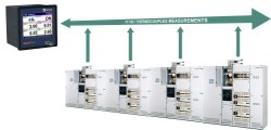 Temperature measurement hub & built-in probe type characteristics