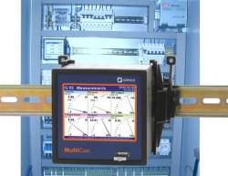 TS-35 DIN rail mounting inside control box cabinet
