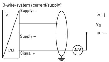 MA Output Pressure Transmitters - 3 wire pressure transducer wiring diagram