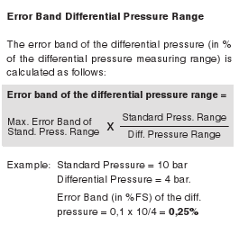 PD39X scaled range accuracy calculation