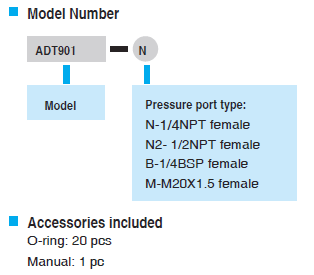 ADT901 Part No Coding