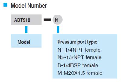 ADT918 Part No Coding