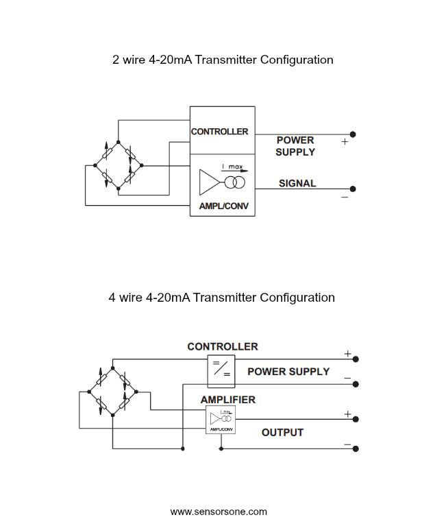 wiring diagram plc 1996 nissan maxima radio 0 10v manual e books 4 to 20 ma current loop output signal2 wire 20ma comparison