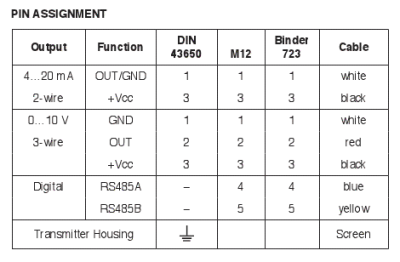 30 Series Wiring Table