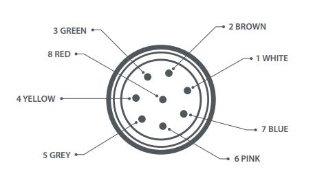 IC-FMS Liquid Flow Paddle Wheel Flowmeter