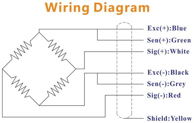20160521181200_97548 6 wire load cell diagram 6 wire load cell diagram at panicattacktreatment.co