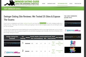 Fake Swingers Review site