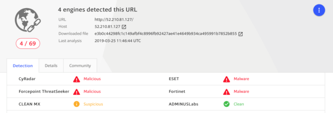 Image of malicious url detection