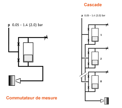 Types Of Plc Sensors Types Of Plc Controllers Wiring