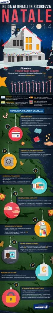 infografica-natale-sicurezza