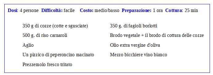 Ingredienti : Risotto cozze e fagioli