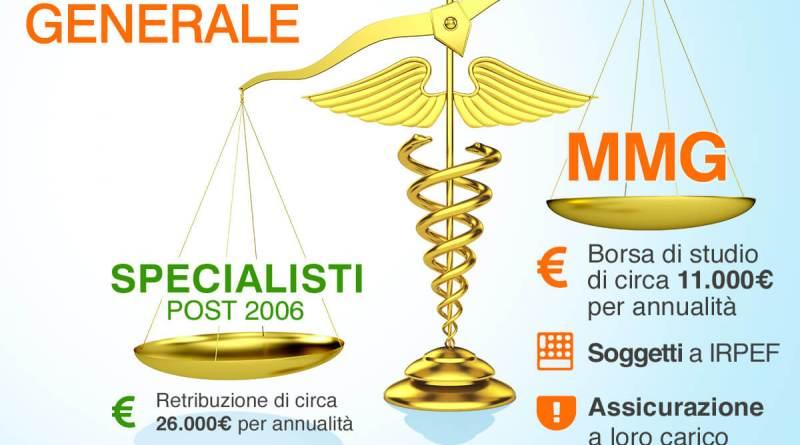 Da Consulcesi la road map delle disparità di trattamento economiche, fiscale e assicurativoche i medici di Medicina Generale subiscono da 25 anni nella specializzazione post laurea.