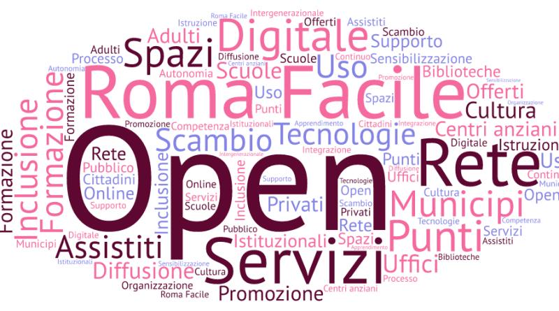 Punti Roma Facile. l'obiettivo è realizzare una scuola diffusa per la cittadinanza digitale e la partecipazione. Prossimi incontri a giugno nei Municipi XIII, III, X.